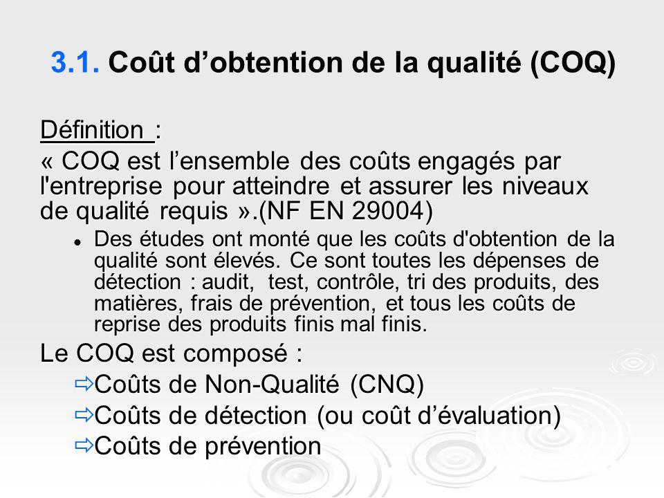 3.1. Coût d'obtention de la qualité (COQ) Définition : « COQ est l'ensemble des coûts engagés par l'entreprise pour atteindre et assurer les niveaux d