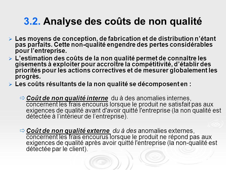 3.2. Analyse des coûts de non qualité  Les moyens de conception, de fabrication et de distribution n'étant pas parfaits. Cette non-qualité engendre d