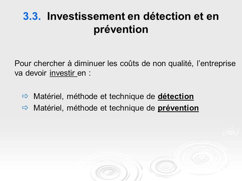3.3.Investissement en détection et en prévention Pour chercher à diminuer les coûts de non qualité, l'entreprise va devoir investir en :  Matériel, méthode et technique de détection  Matériel, méthode et technique de prévention