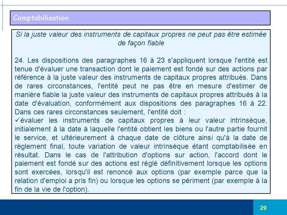 29 Comptabilisation Si la juste valeur des instruments de capitaux propres ne peut pas être estimée de façon fiable 24. Les dispositions des paragraph