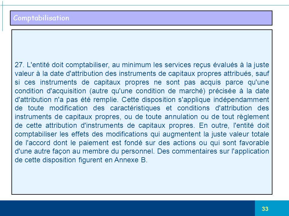 33 Comptabilisation 27. L'entité doit comptabiliser, au minimum les services reçus évalués à la juste valeur à la date d'attribution des instruments d
