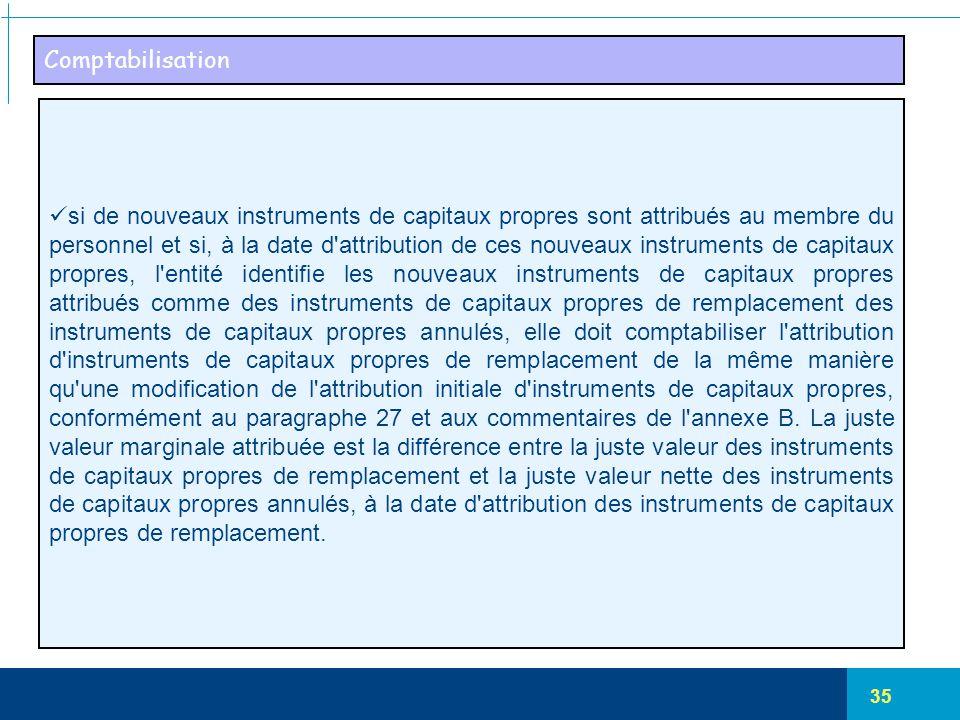 35 Comptabilisation si de nouveaux instruments de capitaux propres sont attribués au membre du personnel et si, à la date d'attribution de ces nouveau