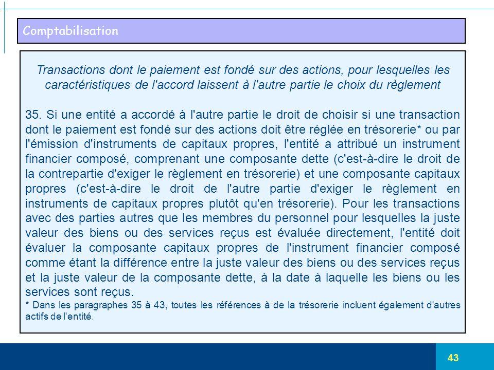 43 Comptabilisation Transactions dont le paiement est fondé sur des actions, pour lesquelles les caractéristiques de l'accord laissent à l'autre parti