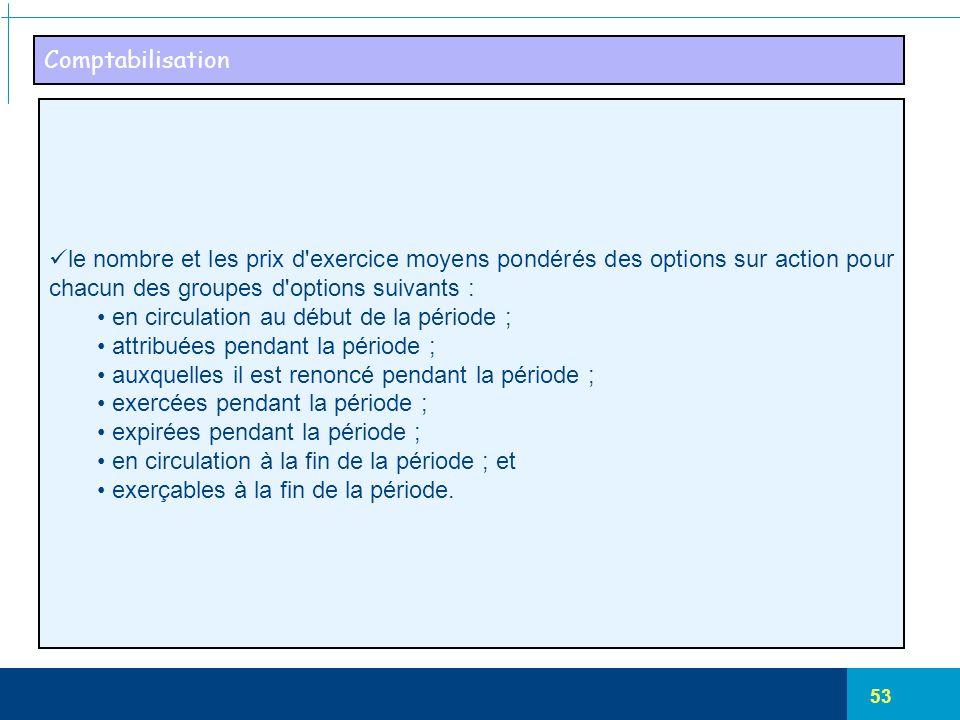 53 Comptabilisation le nombre et les prix d'exercice moyens pondérés des options sur action pour chacun des groupes d'options suivants : en circulatio