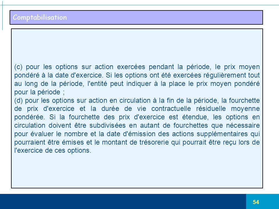 54 Comptabilisation (c) pour les options sur action exercées pendant la période, le prix moyen pondéré à la date d'exercice. Si les options ont été ex