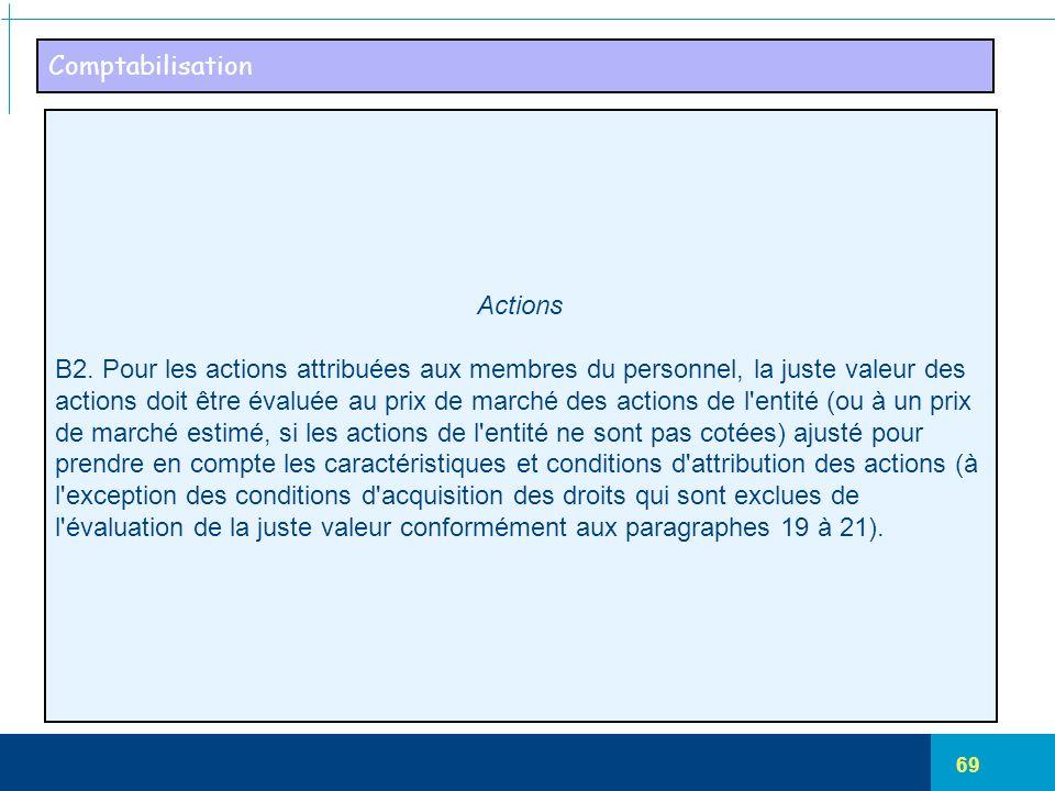 69 Comptabilisation Actions B2. Pour les actions attribuées aux membres du personnel, la juste valeur des actions doit être évaluée au prix de marché