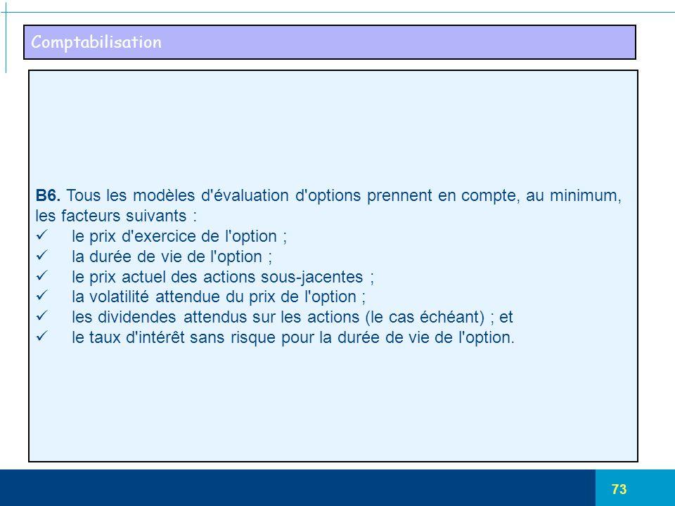 73 Comptabilisation B6. Tous les modèles d'évaluation d'options prennent en compte, au minimum, les facteurs suivants : le prix d'exercice de l'option