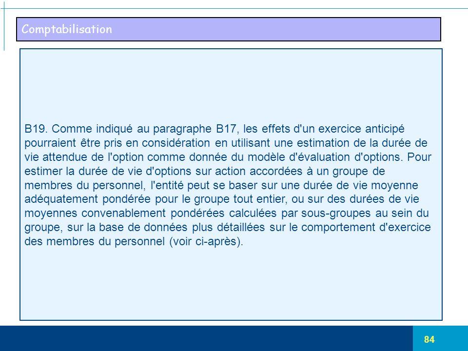 84 Comptabilisation B19. Comme indiqué au paragraphe B17, les effets d'un exercice anticipé pourraient être pris en considération en utilisant une est