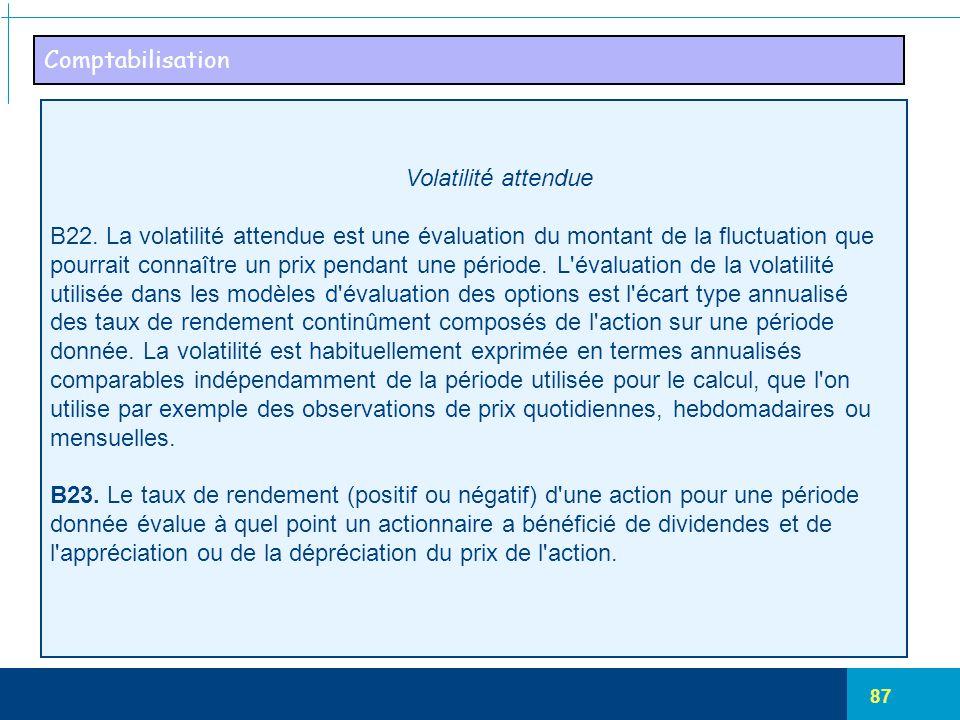 87 Comptabilisation Volatilité attendue B22. La volatilité attendue est une évaluation du montant de la fluctuation que pourrait connaître un prix pen