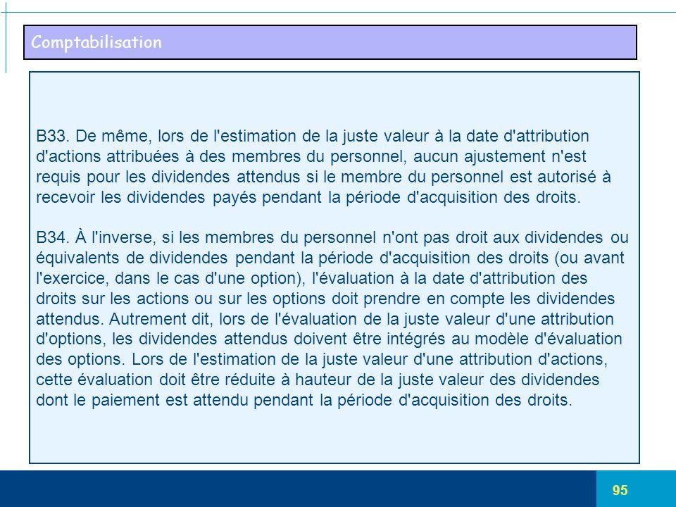 95 Comptabilisation B33. De même, lors de l'estimation de la juste valeur à la date d'attribution d'actions attribuées à des membres du personnel, auc