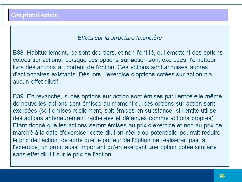98 Comptabilisation Effets sur la structure financière B38. Habituellement, ce sont des tiers, et non l'entité, qui émettent des options cotées sur ac