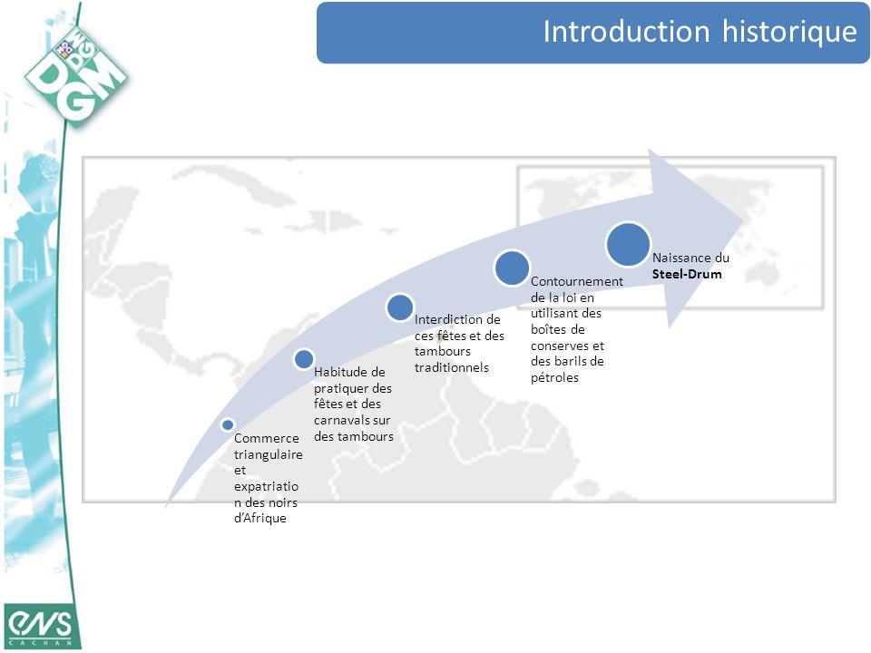 Introduction historique Commerce triangulaire et expatriatio n des noirs d'Afrique Habitude de pratiquer des fêtes et des carnavals sur des tambours I