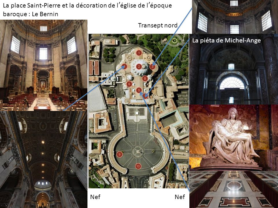 La place Saint-Pierre et la décoration de l'église de l'époque baroque : Le Bernin Transept nord Transept sud Nef La piéta de Michel-Ange