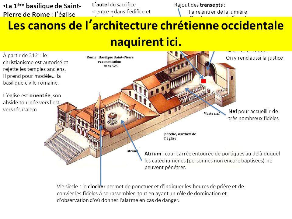 Les papes interdisent les immeubles de plus de 4 étages afin que le dôme de Saint-Pierre surgisse de la ligne du ciel.
