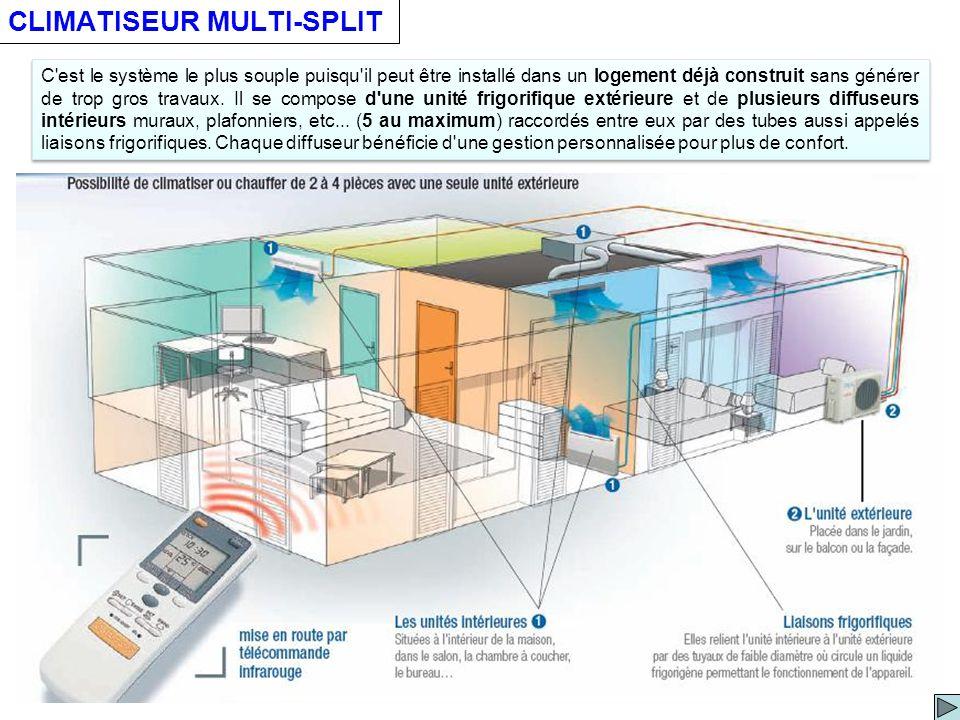 CLIMATISEUR MULTI-SPLIT C est le système le plus souple puisqu il peut être installé dans un logement déjà construit sans générer de trop gros travaux.