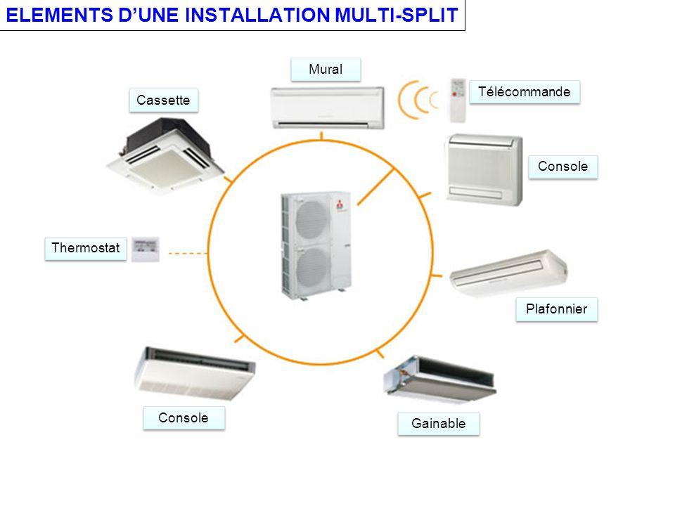ELEMENTS D'UNE INSTALLATION MULTI-SPLIT Cassette Mural Console Télécommande Plafonnier Gainable Thermostat Console