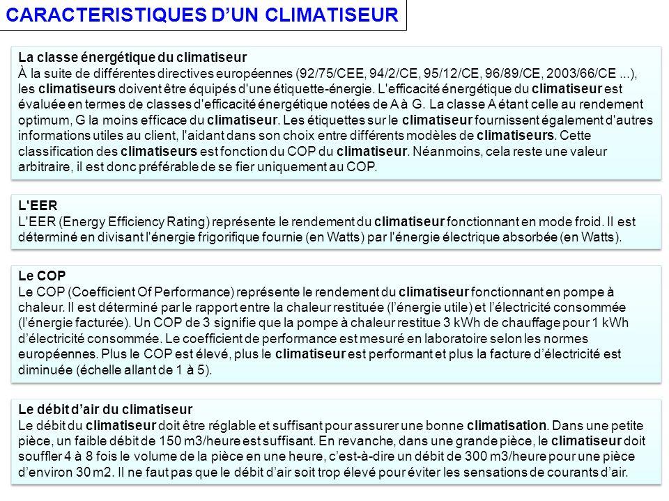 CARACTERISTIQUES D'UN CLIMATISEUR La classe énergétique du climatiseur À la suite de différentes directives européennes (92/75/CEE, 94/2/CE, 95/12/CE, 96/89/CE, 2003/66/CE...), les climatiseurs doivent être équipés d une étiquette-énergie.