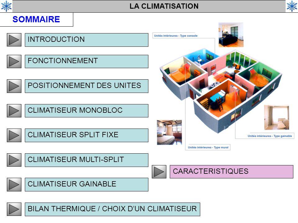 LA CLIMATISATION SOMMAIRE INTRODUCTION FONCTIONNEMENT POSITIONNEMENT DES UNITES CLIMATISEUR MONOBLOC CLIMATISEUR SPLIT FIXE CLIMATISEUR MULTI-SPLIT CLIMATISEUR GAINABLE BILAN THERMIQUE / CHOIX D'UN CLIMATISEUR CARACTERISTIQUES