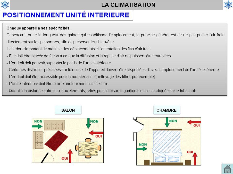 LA CLIMATISATION POSITIONNEMENT UNITÉ INTERIEURE Chaque appareil a ses spécificités.