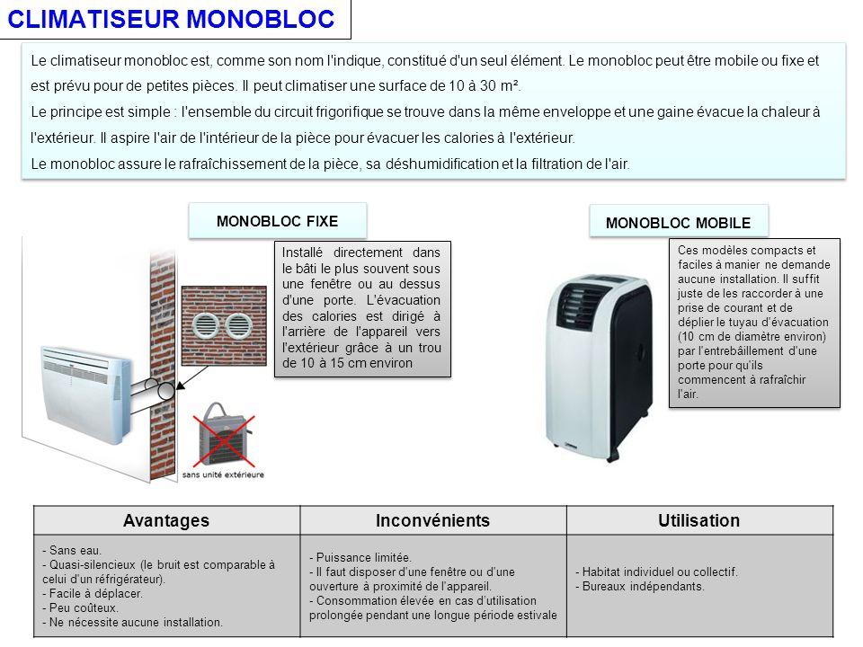 CLIMATISEUR MONOBLOC Le climatiseur monobloc est, comme son nom l indique, constitué d un seul élément.