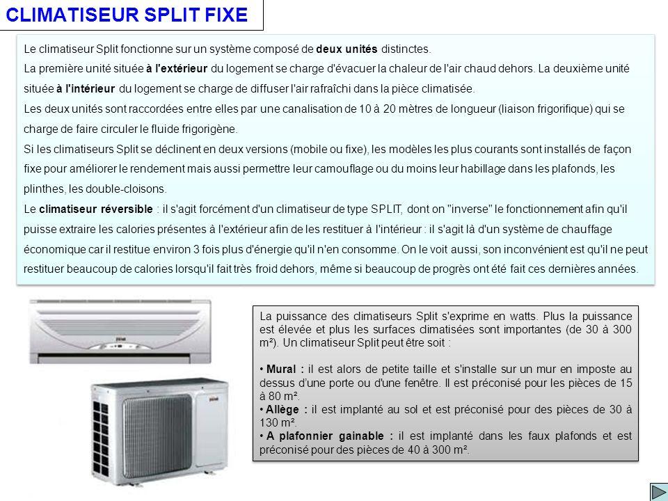 CLIMATISEUR SPLIT FIXE Le climatiseur Split fonctionne sur un système composé de deux unités distinctes.