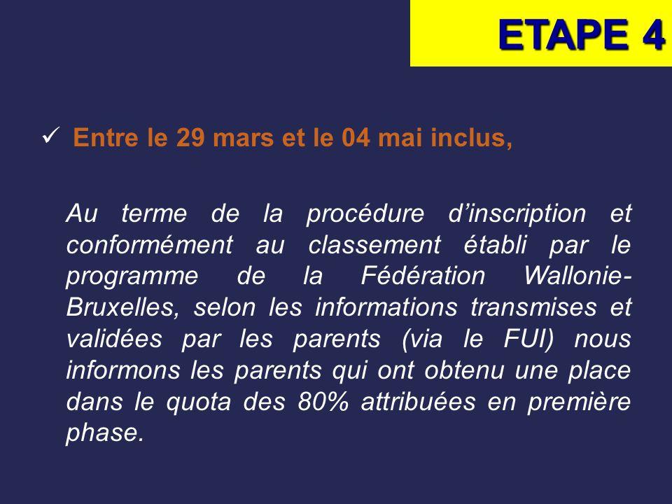 ETAPE 4 Entre le 29 mars et le 04 mai inclus, Au terme de la procédure d'inscription et conformément au classement établi par le programme de la Fédér