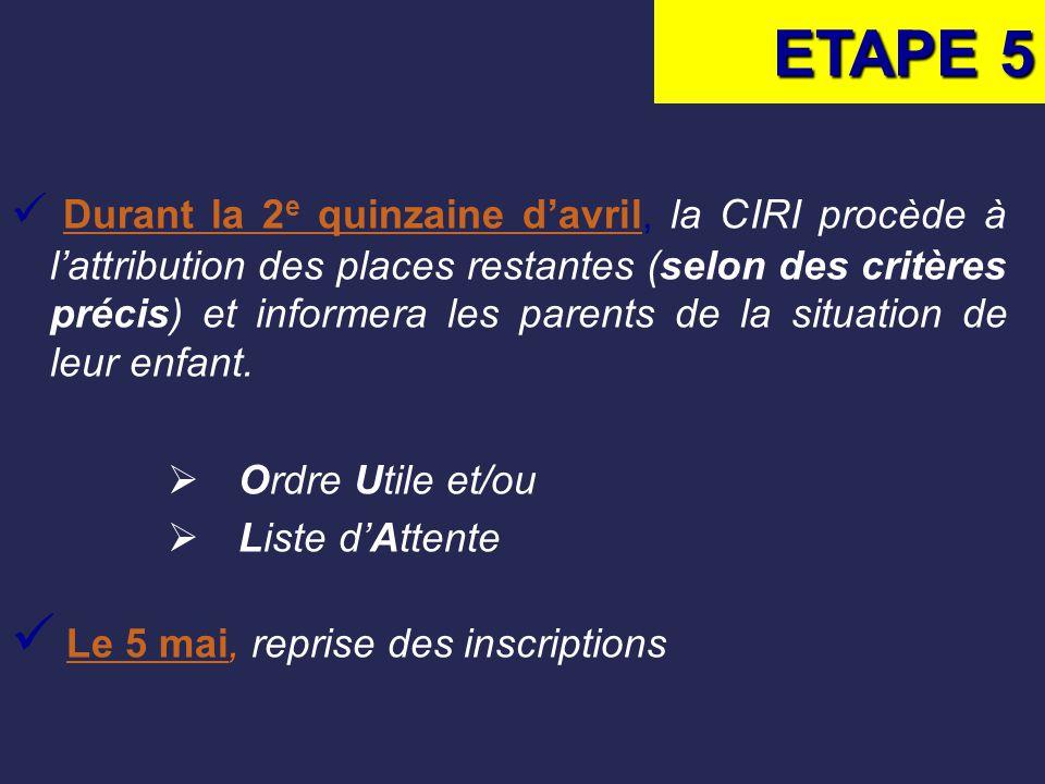 ETAPE 5 Durant la 2 e quinzaine d'avril, la CIRI procède à l'attribution des places restantes (selon des critères précis) et informera les parents de