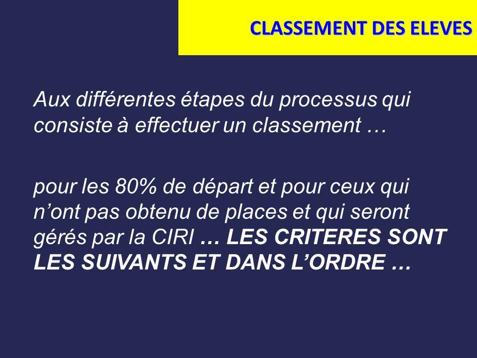 CLASSEMENT DES ELEVES Aux différentes étapes du processus qui consiste à effectuer un classement … pour les 80% de départ et pour ceux qui n'ont pas o