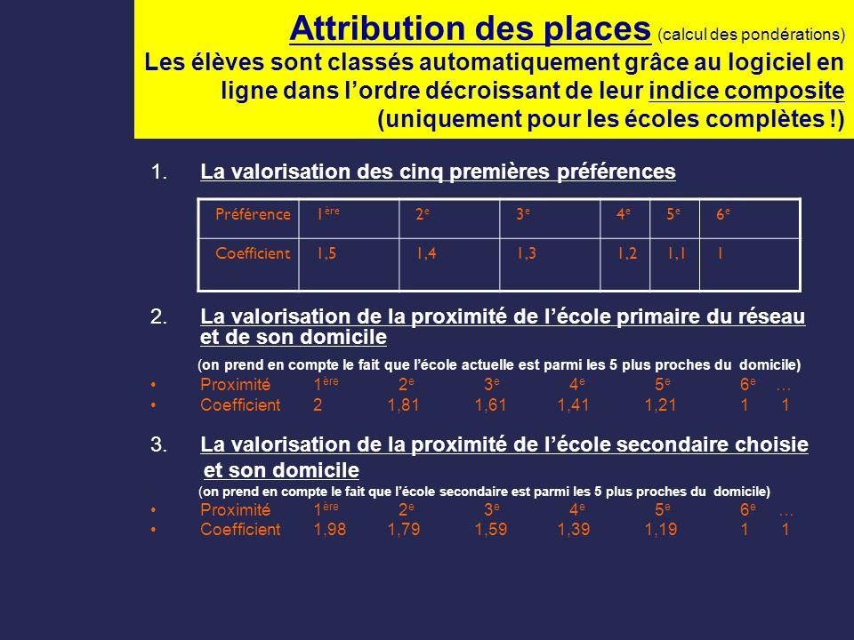 Attribution des places (calcul des pondérations) Les élèves sont classés automatiquement grâce au logiciel en ligne dans l'ordre décroissant de leur i