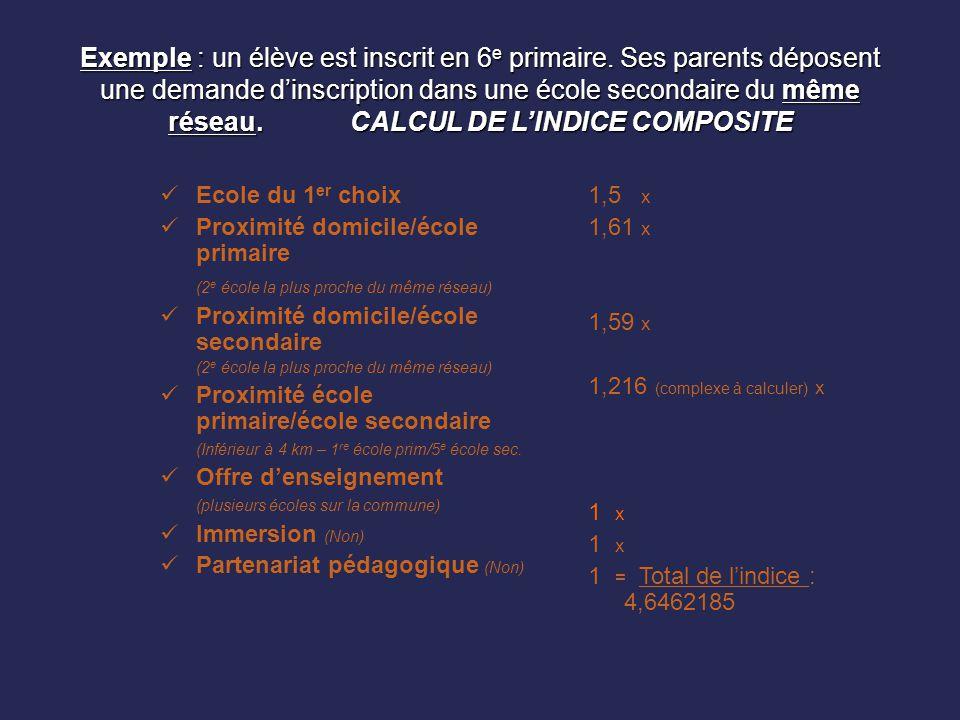 Exemple : un élève est inscrit en 6 e primaire. Ses parents déposent une demande d'inscription dans une école secondaire du même réseau. CALCUL DE L'I