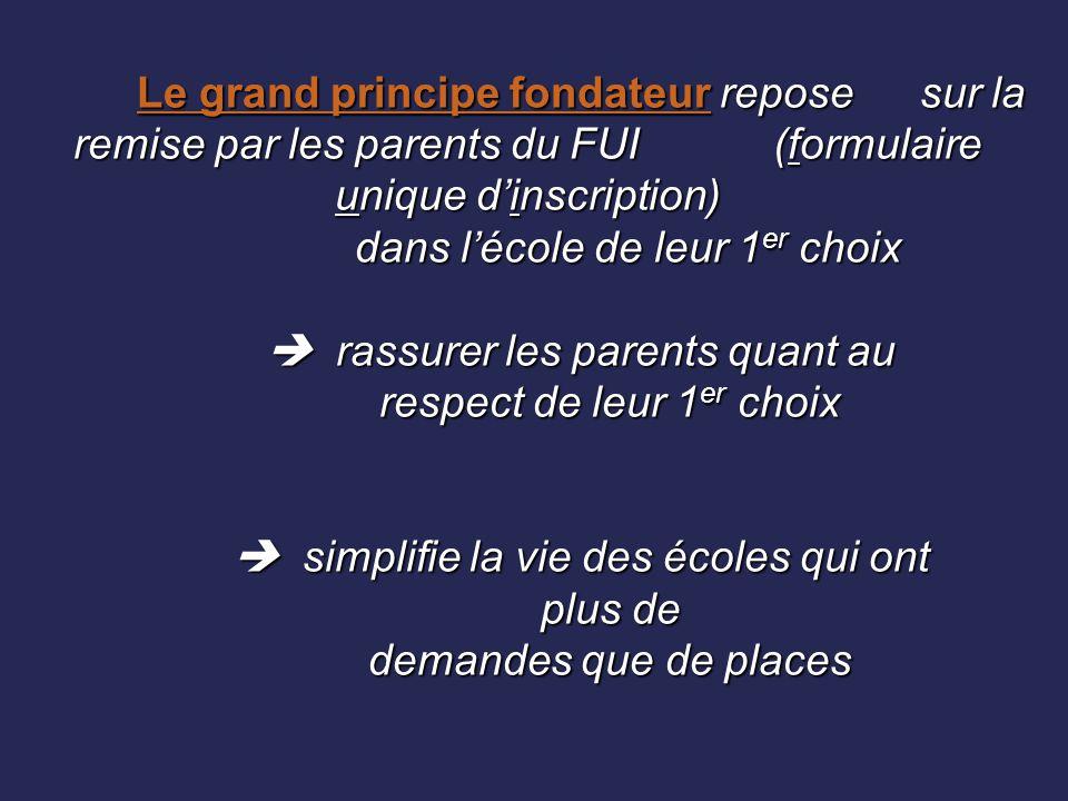 Le grand principe fondateur repose sur la remise par les parents du FUI (formulaire unique d'inscription) dans l'école de leur 1 er choix  rassurer l