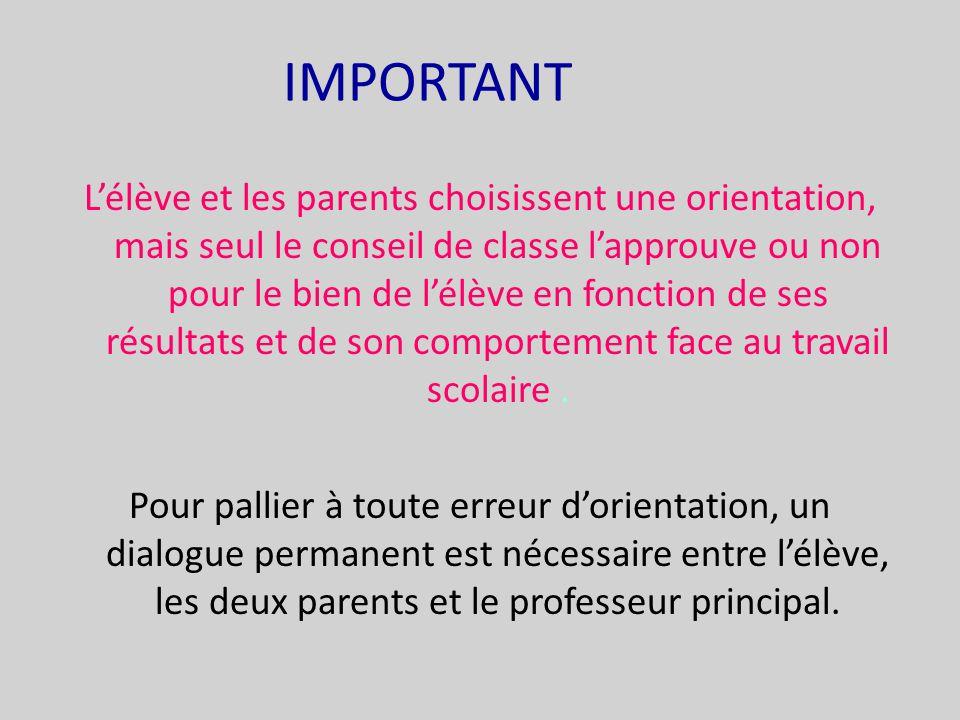 IMPORTANT L'élève et les parents choisissent une orientation, mais seul le conseil de classe l'approuve ou non pour le bien de l'élève en fonction de ses résultats et de son comportement face au travail scolaire.