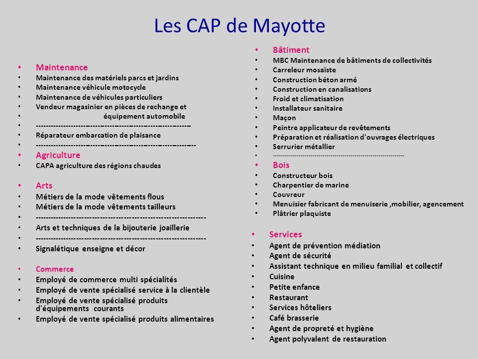 Les CAP de Mayotte Maintenance Maintenance des matériels parcs et jardins Maintenance véhicule motocycle Maintenance de véhicules particuliers Vendeur magasinier en pièces de rechange et équipement automobile ---------------------------------------------------------------- Réparateur embarcation de plaisance ------------------------------------------------------------------ Agriculture CAPA agriculture des régions chaudes Bâtiment MBC Maintenance de bâtiments de collectivités Carreleur mosaïste Construction béton armé Construction en canalisations Froid et climatisation Installateur sanitaire Maçon Peintre applicateur de revêtements Préparation et réalisation d ouvrages électriques Serrurier métallier ------------------------------------------------------------------ Bois Constructeur bois Charpentier de marine Couvreur Menuisier fabricant de menuiserie,mobilier, agencement Plâtrier plaquiste Arts Métiers de la mode vêtements flous Métiers de la mode vêtements tailleurs ----------------------------------------------------------------- Arts et techniques de la bijouterie joaillerie ----------------------------------------------------------------- Signalétique enseigne et décor Commerce Employé de commerce multi spécialités Employé de vente spécialisé service à la clientèle Employé de vente spécialisé produits d équipements courants Employé de vente spécialisé produits alimentaires Services Agent de prévention médiation Agent de sécurité Assistant technique en milieu familial et collectif Cuisine Petite enfance Restaurant Services hôteliers Café brasserie Agent de propreté et hygiène Agent polyvalent de restauration