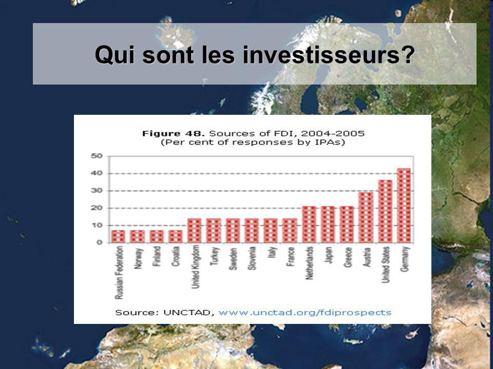 Qui sont les investisseurs