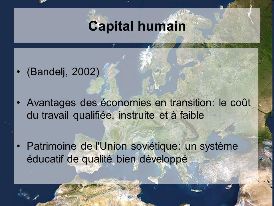 Capital humain (Bandelj, 2002) Avantages des économies en transition: le coût du travail qualifiée, instruite et à faible Patrimoine de l Union soviétique: un système éducatif de qualité bien développé