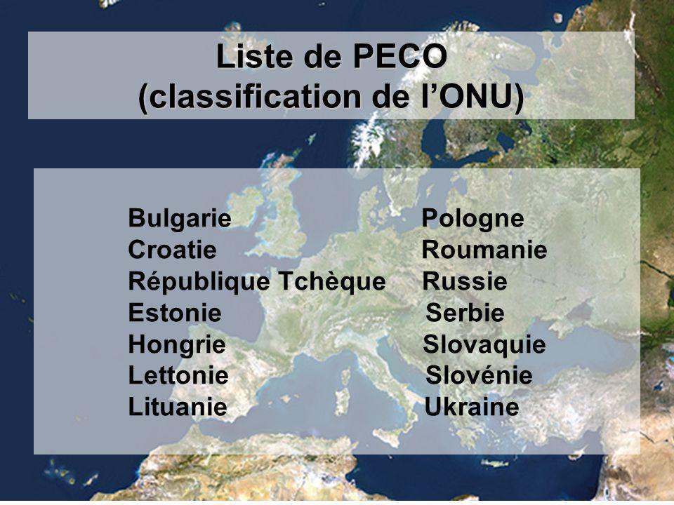 Bulgarie Pologne Croatie Roumanie République Tchèque Russie Estonie Serbie Hongrie Slovaquie Lettonie Slovénie Lituanie Ukraine Liste de PECO (classification de l'ONU)