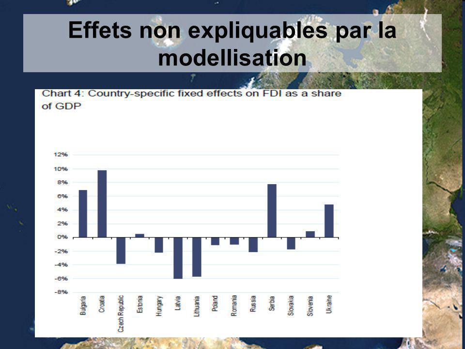 Effets non expliquables par la modellisation