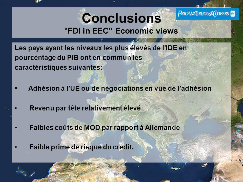 Conclusions FDI in EEC Economic views Les pays ayant les niveaux les plus élevés de l IDE en pourcentage du PIB ont en commun les caractéristiques suivantes: Adhésion à l UE ou de négociations en vue de l adhésion Revenu par tête relativement élevé Faibles coûts de MOD par rapport à Allemande Faible prime de risque du credit.
