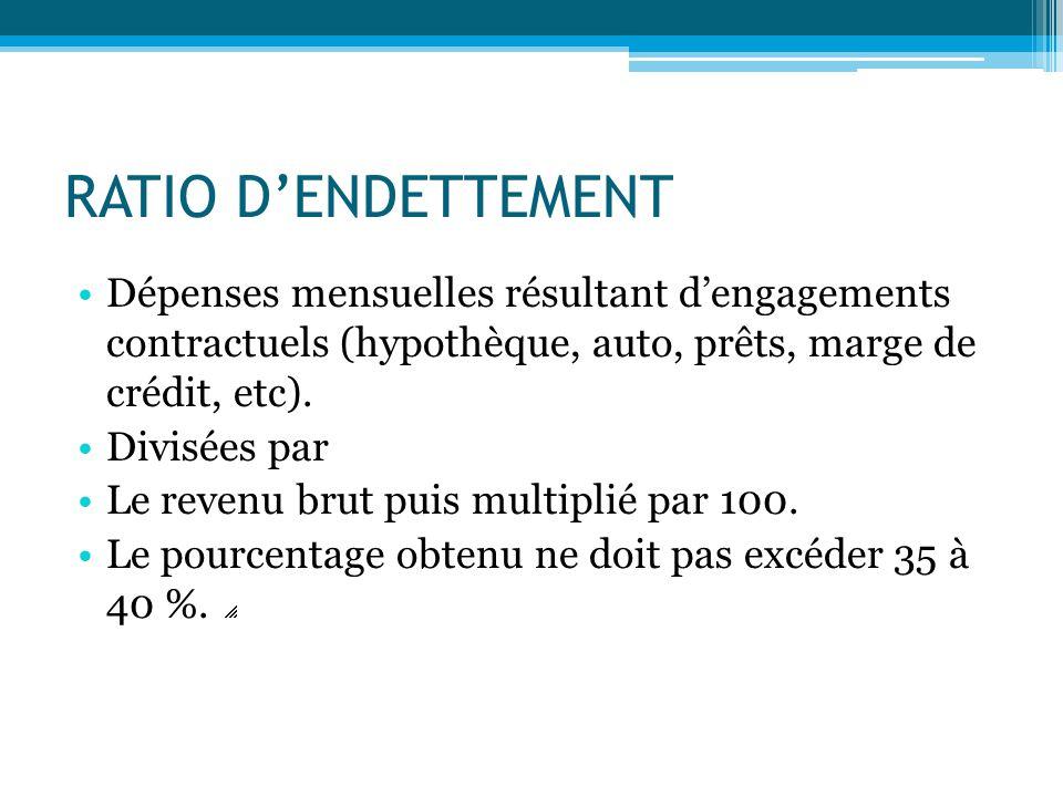 RATIO D'ENDETTEMENT Dépenses mensuelles résultant d'engagements contractuels (hypothèque, auto, prêts, marge de crédit, etc). Divisées par Le revenu b