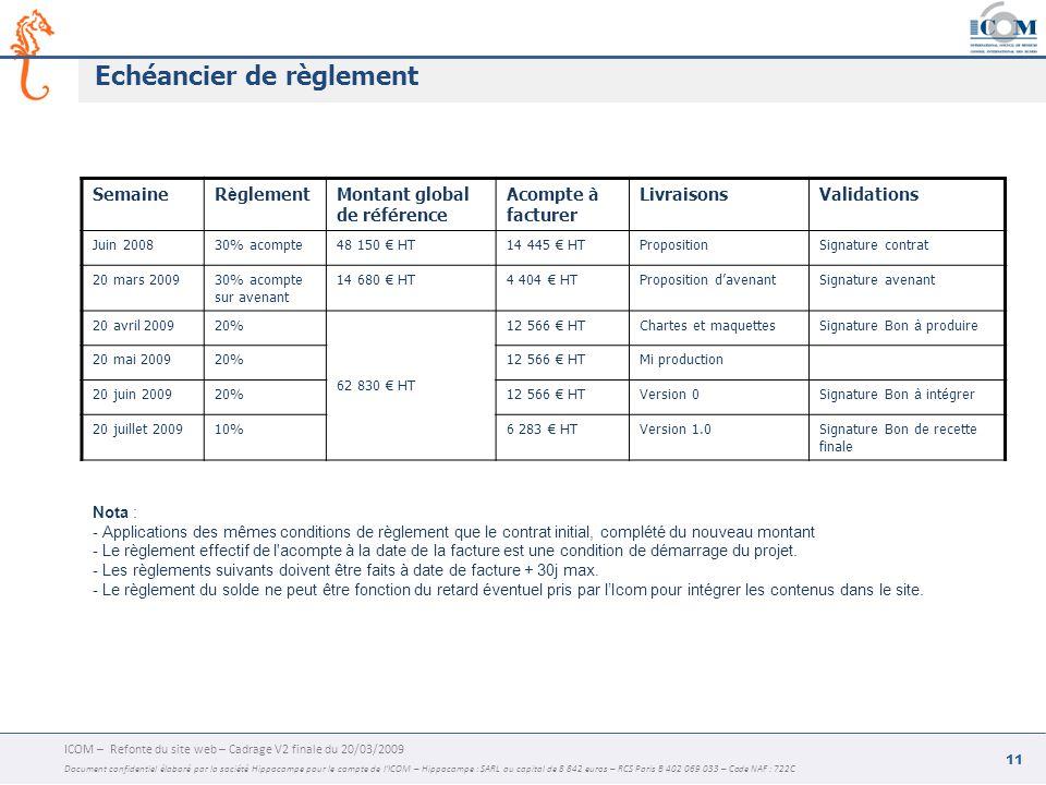 ICOM – Refonte du site web – Cadrage V2 finale du 20/03/2009 Document confidentiel élaboré par la société Hippocampe pour le compte de l'ICOM – Hippocampe : SARL au capital de 8 842 euros – RCS Paris B 402 069 033 – Code NAF : 722C 11 Echéancier de règlement SemaineR è glementMontant global de référence Acompte à facturer LivraisonsValidations Juin 200830% acompte48 150 € HT14 445 € HTPropositionSignature contrat 20 mars 200930% acompte sur avenant 14 680 € HT4 404 € HTProposition d'avenantSignature avenant 20 avril 200920% 62 830 € HT 12 566 € HTChartes et maquettesSignature Bon à produire 20 mai 200920%12 566 € HTMi production 20 juin 200920%12 566 € HTVersion 0Signature Bon à int é grer 20 juillet 200910%6 283 € HTVersion 1.0Signature Bon de recette finale Nota : - Applications des mêmes conditions de règlement que le contrat initial, complété du nouveau montant - Le règlement effectif de l acompte à la date de la facture est une condition de démarrage du projet.