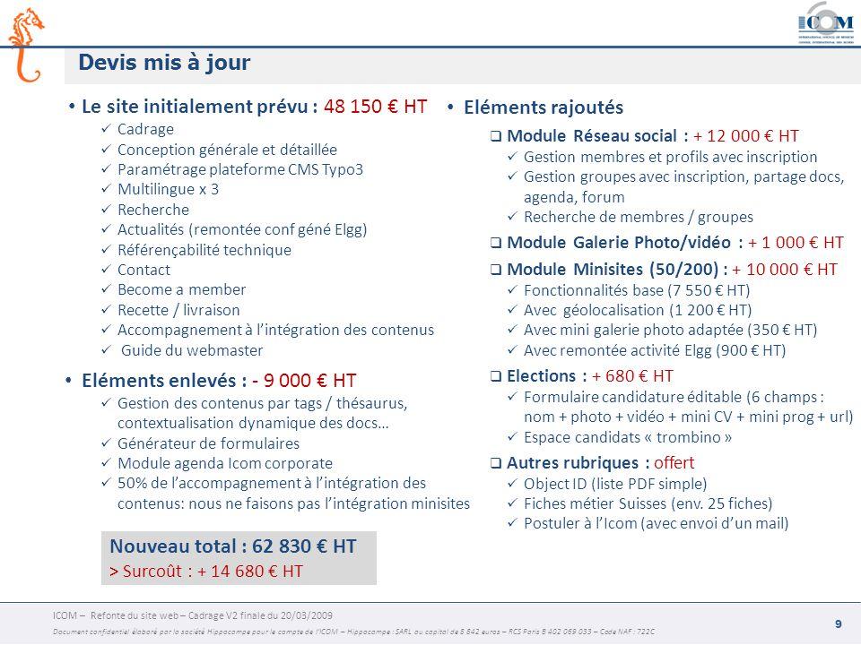 ICOM – Refonte du site web – Cadrage V2 finale du 20/03/2009 Document confidentiel élaboré par la société Hippocampe pour le compte de l'ICOM – Hippocampe : SARL au capital de 8 842 euros – RCS Paris B 402 069 033 – Code NAF : 722C 9 Devis mis à jour Nouveau total : 62 830 € HT > Surcoût : + 14 680 € HT Eléments rajoutés  Module Réseau social : + 12 000 € HT Gestion membres et profils avec inscription Gestion groupes avec inscription, partage docs, agenda, forum Recherche de membres / groupes  Module Galerie Photo/vidéo : + 1 000 € HT  Module Minisites (50/200) : + 10 000 € HT Fonctionnalités base (7 550 € HT) Avec géolocalisation (1 200 € HT) Avec mini galerie photo adaptée (350 € HT) Avec remontée activité Elgg (900 € HT)  Elections : + 680 € HT Formulaire candidature éditable (6 champs : nom + photo + vidéo + mini CV + mini prog + url) Espace candidats « trombino »  Autres rubriques : offert Object ID (liste PDF simple) Fiches métier Suisses (env.