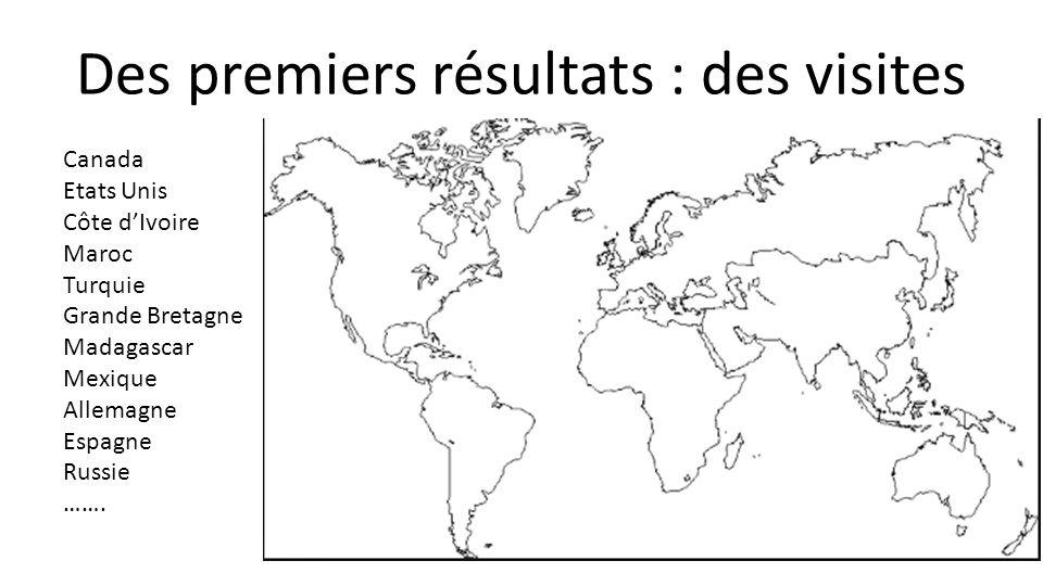 Des premiers résultats : des visites Canada Etats Unis Côte d'Ivoire Maroc Turquie Grande Bretagne Madagascar Mexique Allemagne Espagne Russie …….