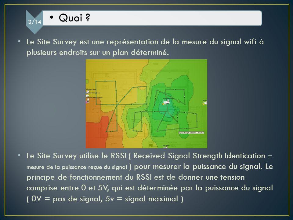 Le Site Survey est une représentation de la mesure du signal wifi à plusieurs endroits sur un plan déterminé.