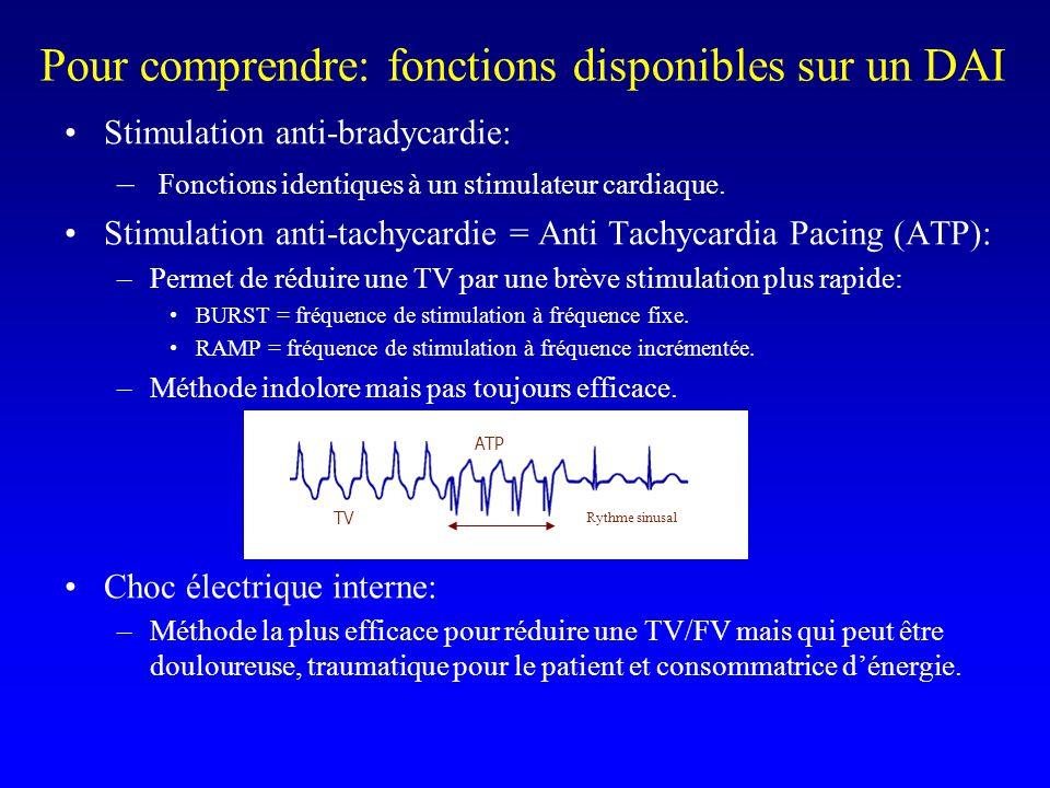Pour comprendre: fonctions disponibles sur un DAI Stimulation anti-bradycardie: – Fonctions identiques à un stimulateur cardiaque. Stimulation anti-ta