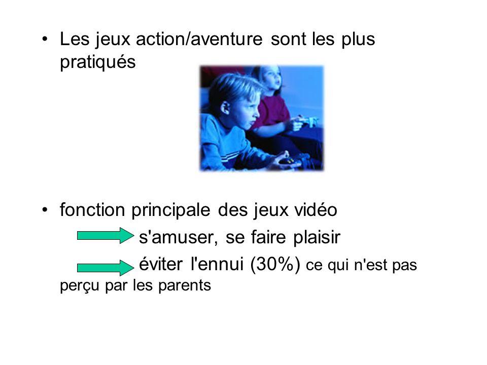 Les jeux action/aventure sont les plus pratiqués fonction principale des jeux vidéo s'amuser, se faire plaisir éviter l'ennui (30%) ce qui n'est pas p