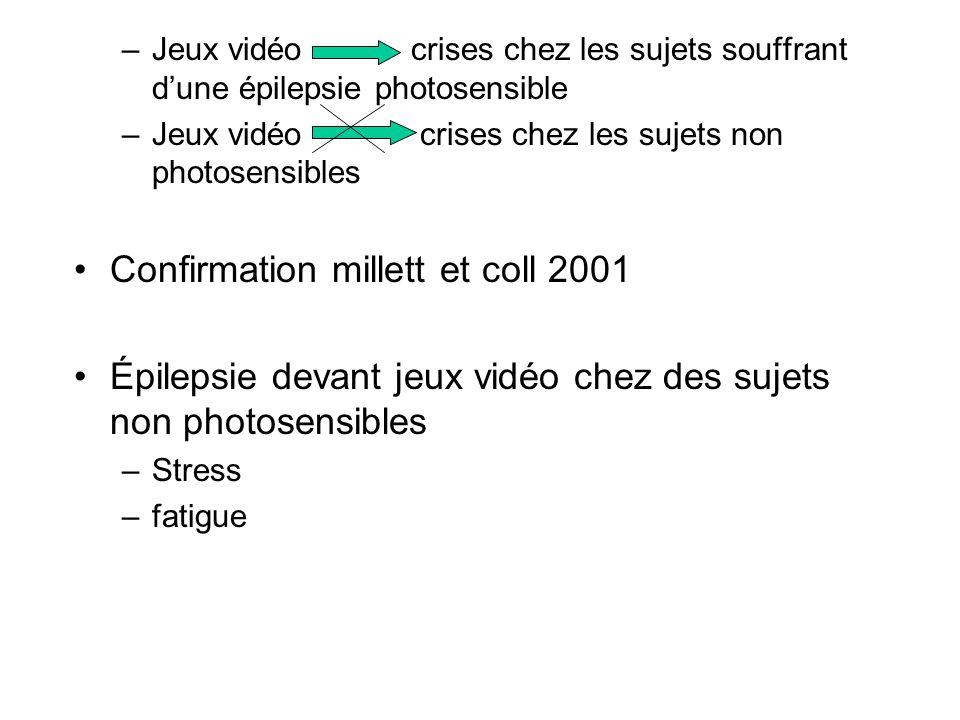 –Jeux vidéo crises chez les sujets souffrant d'une épilepsie photosensible –Jeux vidéo crises chez les sujets non photosensibles Confirmation millett