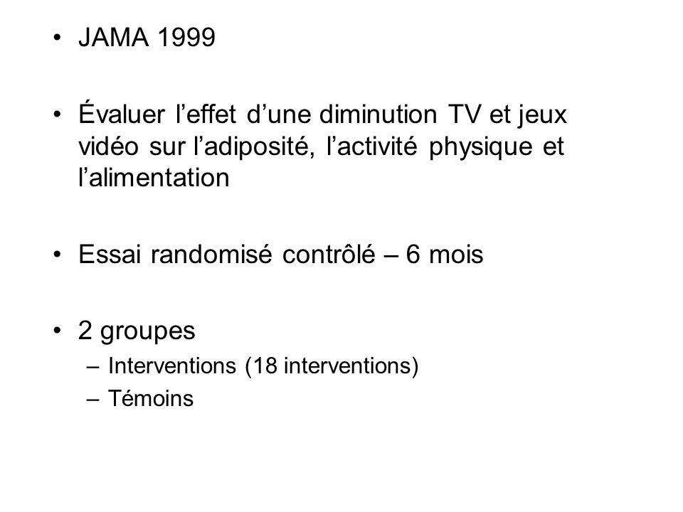 JAMA 1999 Évaluer l'effet d'une diminution TV et jeux vidéo sur l'adiposité, l'activité physique et l'alimentation Essai randomisé contrôlé – 6 mois 2