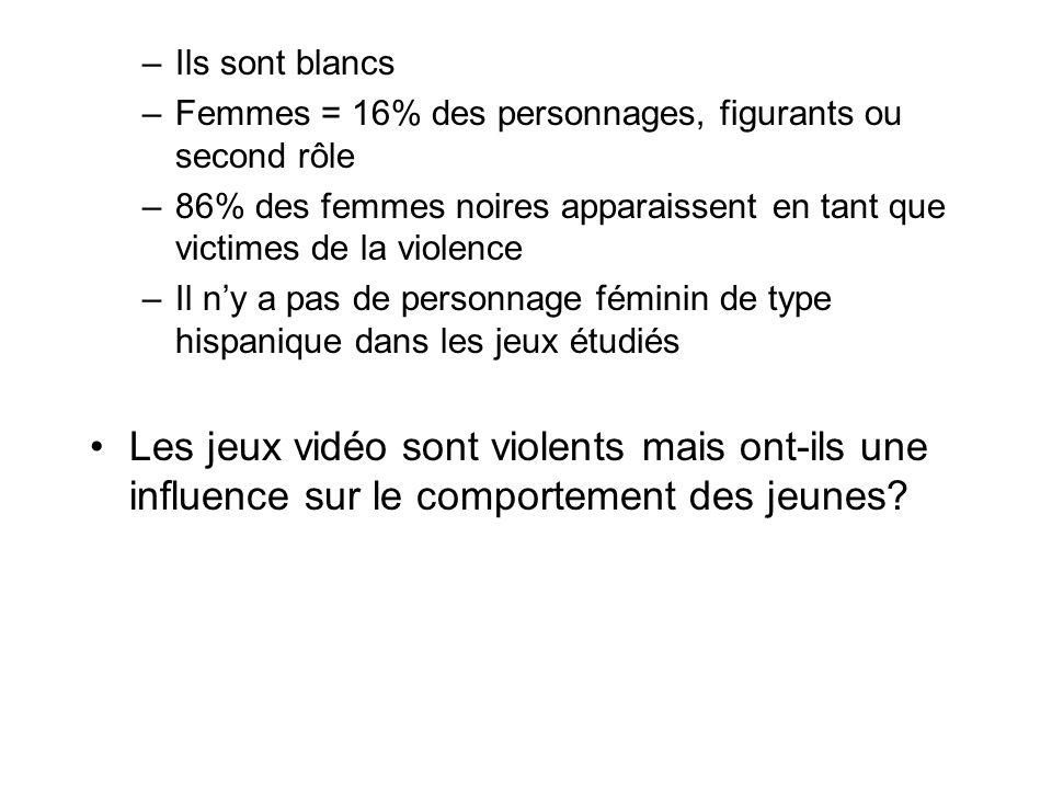 –Ils sont blancs –Femmes = 16% des personnages, figurants ou second rôle –86% des femmes noires apparaissent en tant que victimes de la violence –Il n