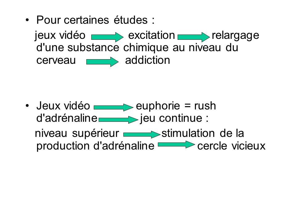 Pour certaines études : jeux vidéo excitation relargage d'une substance chimique au niveau du cerveau addiction Jeux vidéo euphorie = rush d'adrénalin
