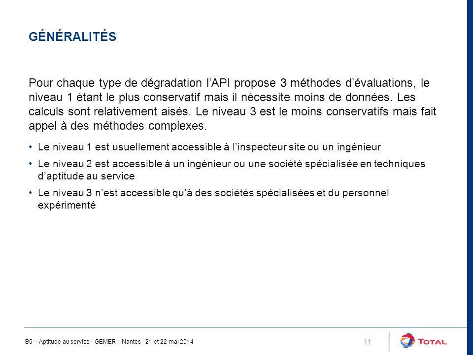 GÉNÉRALITÉS 11 Pour chaque type de dégradation l'API propose 3 méthodes d'évaluations, le niveau 1 étant le plus conservatif mais il nécessite moins de données.
